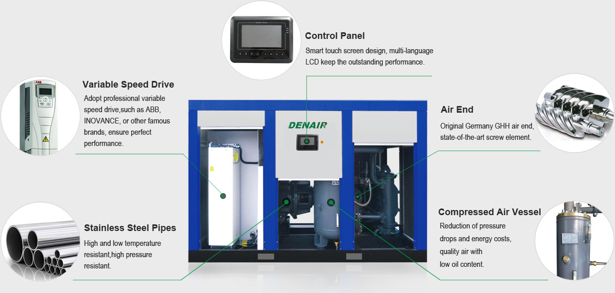 High Standard Vsd Air Compressor  Vfd Rotary Screw